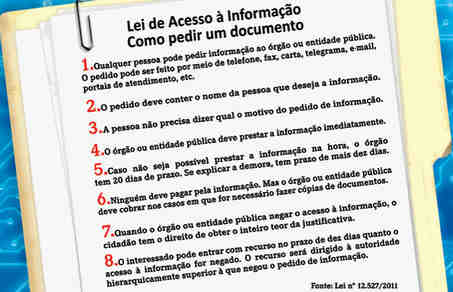 manaus-amazonas-Acesso-Informacao-Dilma-Rousseff-PT-lei-politica_ACRIMA20130306_0017_5